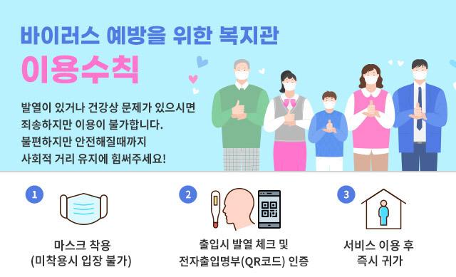 바이러스 예방을 위한 복지관 이용수칙1) 마스크 착용 (미착용시 입장 불가)2) 출입시 발열 체크 및전자출입명부(QR코드) 인증3) 서비스 이용 후 즉시 귀가불편하지만 안전해질때까지 사회적 거리 유지에 힘써주세요!